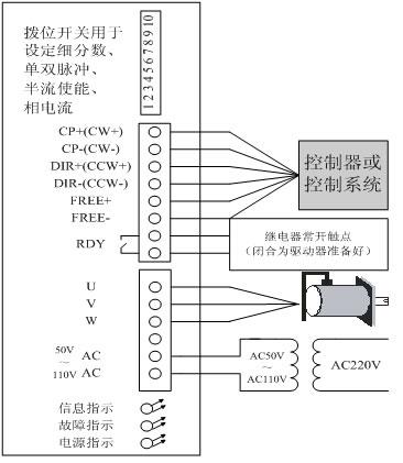 sh30611d步进电机驱动器